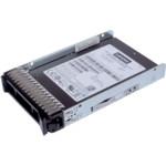 Серверный жесткий диск Lenovo 4XB7A10195