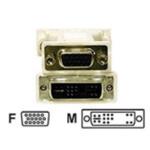 Опция для Видеоконференций Polycom DVI-I to VGA